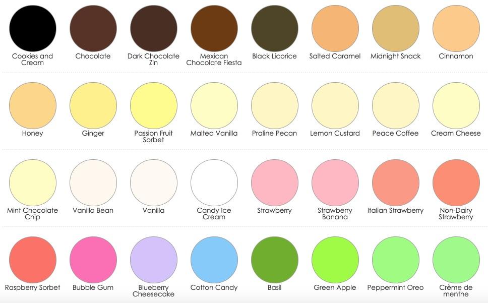 Izzy's Flavor Lineup